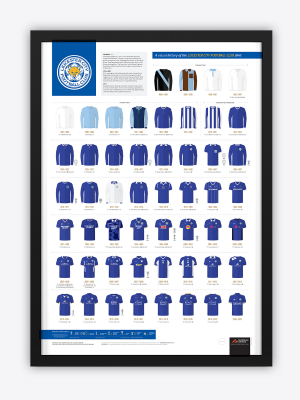 Leicester City Shirt History Frame