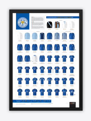 Leicester City Shirt History Frame 2021/22
