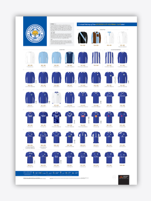 Leicester City Shirt History Poster