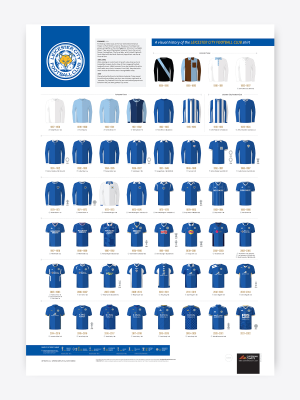 Leicester City Shirt History Poster 2021/22
